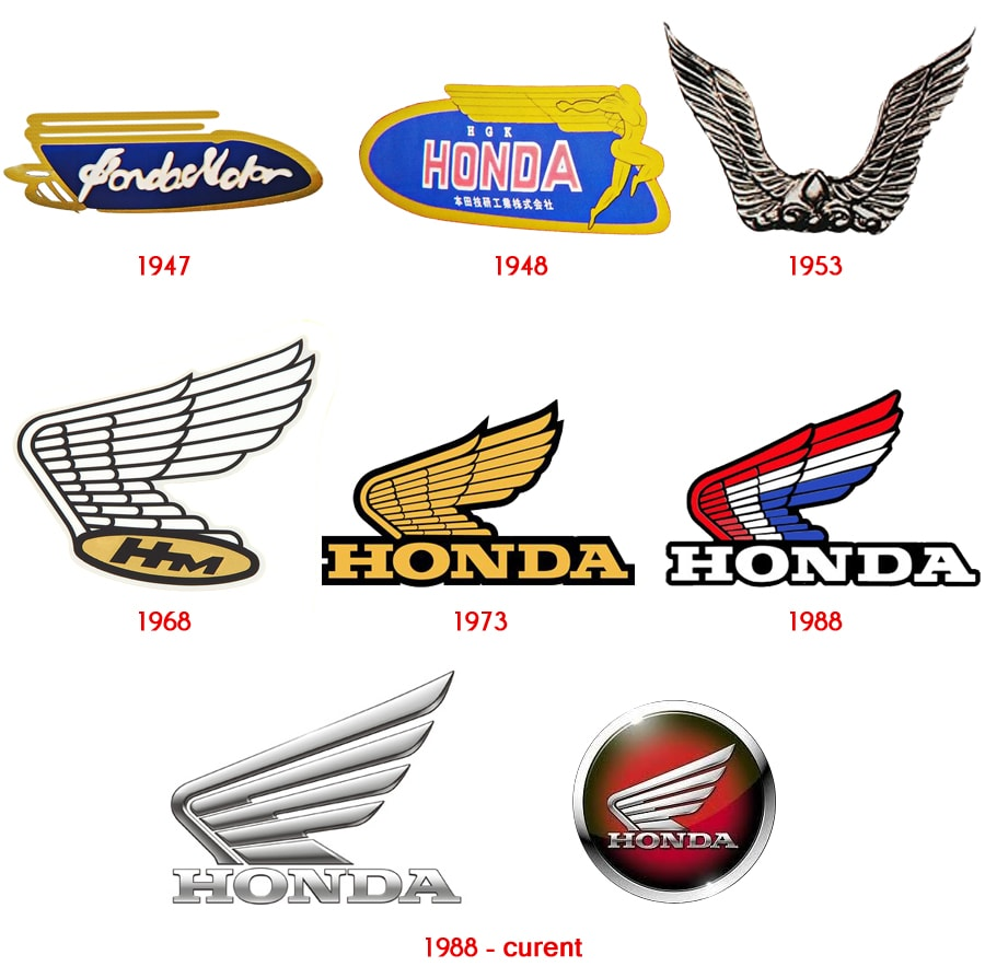 Honda Motorcycle Logo History And Meaning Bike Emblem