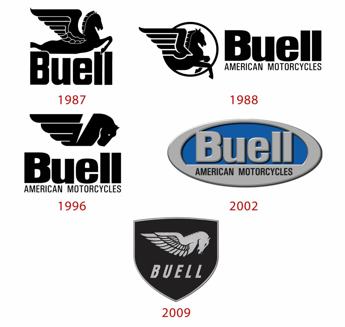 Buell Motorcycle Logo History And Meaning Bike Emblem
